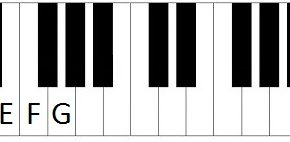 How to bend the pitch on the piano – piano blues secrets