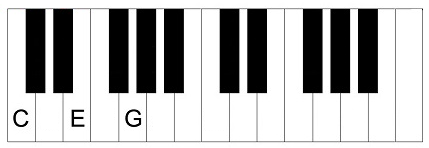 12 bar chords example 2