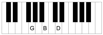 12 bar chords example 4